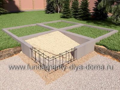 Фундамент ленточный монолитный армированный 8х7