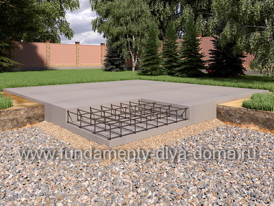 Монолитная плита на ленточном фундаменте 8х8