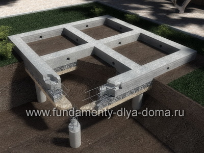Свайно ленточный фундамент для дома из газобетона 9х8